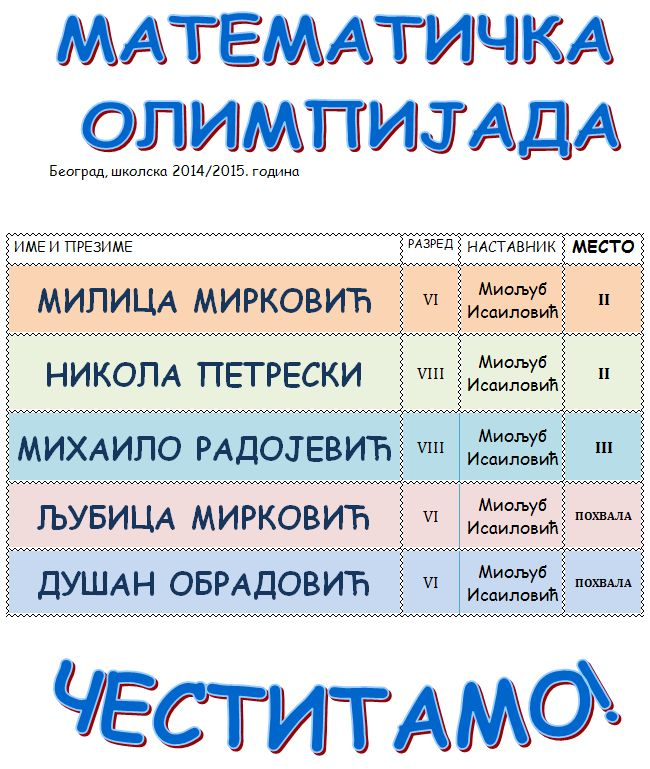 2014-11-20 10_42_06-MATEMATICKA OLIMPIJADA (Preview) - Microsoft Word